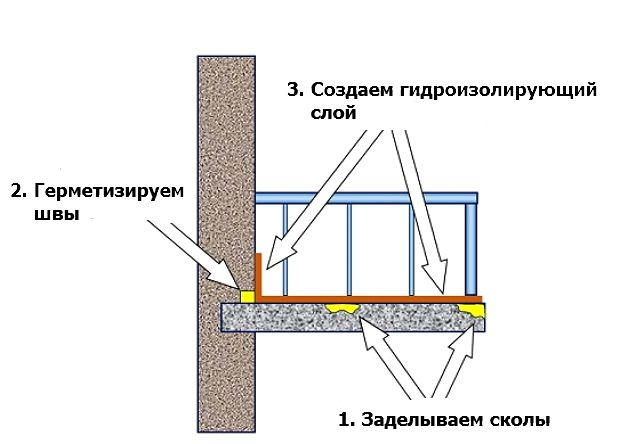 Течет балкон