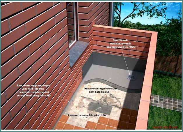 Гидроизоляция открытого деревянного балкона