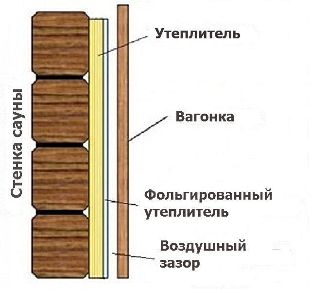 Баня на балконе