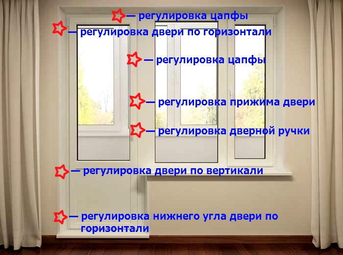 Ремонт и регулировка двери балкона