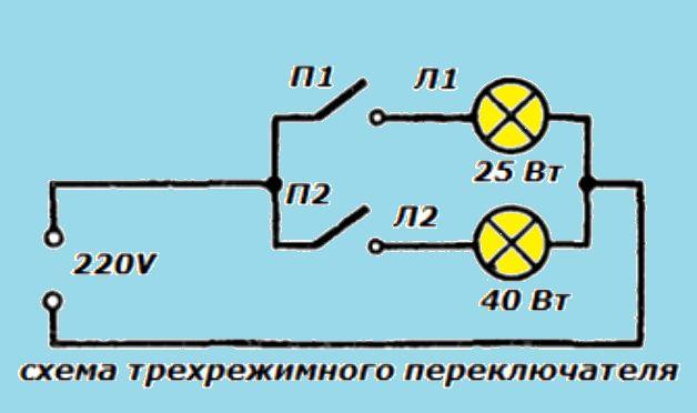 Схема обогрева погребка